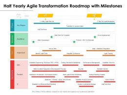 Half Yearly Agile Transformation Roadmap With Milestones