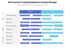 Half Yearly AI Training Roadmap For Product Manager