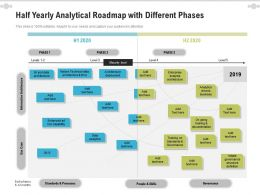 Half Yearly Analytical Roadmap With Different Phases