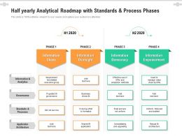 Half Yearly Analytical Roadmap With Standards And Process Phases