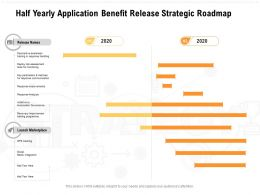 Half Yearly Application Benefit Release Strategic Roadmap
