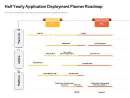 Half Yearly Application Deployment Planner Roadmap