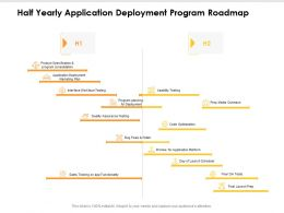 Half Yearly Application Deployment Program Roadmap