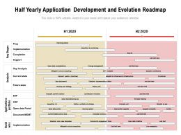 Half Yearly Application Development And Evolution Roadmap