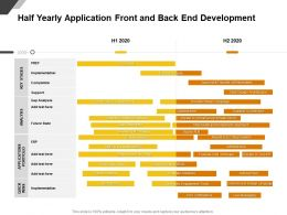 Half Yearly Application Front And Back End Development