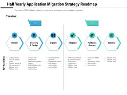 Half Yearly Application Migration Strategy Roadmap