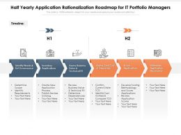 Half Yearly Application Rationalization Roadmap For IT Portfolio Managers