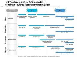 Half Yearly Application Rationalization Roadmap Towards Technology Optimization