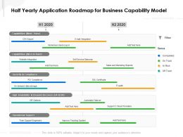 Half Yearly Application Roadmap For Business Capability Model