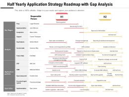 Half Yearly Application Strategy Roadmap With Gap Analysis
