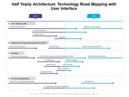 Half Yearly Architecture Technology Road Mapping With User Interface