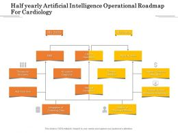 Half Yearly Artificial Intelligence Operational Roadmap For Cardiology