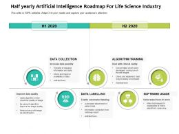 Half Yearly Artificial Intelligence Roadmap For Life Science Industry