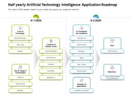 Half Yearly Artificial Technology Intelligence Application Roadmap