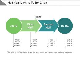 Half Yearly As Is To Be Chart Ppt Summary