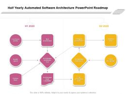 Half Yearly Automated Software Architecture Powerpoint Roadmap