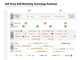 Half Yearly B2B Marketing Technology Roadmap
