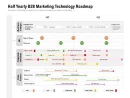 Half Yearly B2B Marketing Technology Roadmap