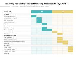 Half Yearly B2B Strategic Content Marketing Roadmap With Key Activities