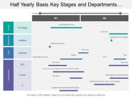 Half Yearly Basis Key Stages And Departments Agile Transformation Timeline
