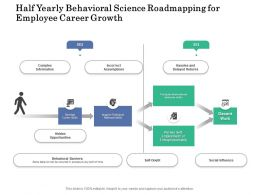 Half Yearly Behavioral Science Roadmapping For Employee Career Growth
