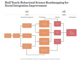 Half Yearly Behavioral Science Roadmapping For Social Integration Improvement
