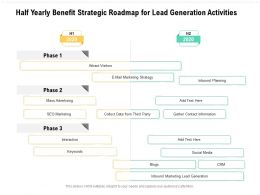 Half Yearly Benefit Strategic Roadmap For Lead Generation Activities