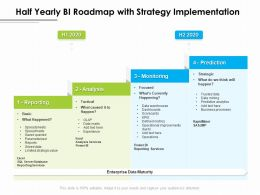 Half Yearly BI Roadmap With Strategy Implementation