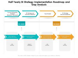 Half Yearly BI Strategy Implementation Roadmap And Gap Analysis
