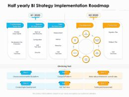 Half Yearly BI Strategy Implementation Roadmap