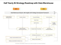 Half Yearly Bi Strategy Roadmap With Data Warehouse
