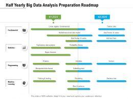 Half Yearly Big Data Analysis Preparation Roadmap