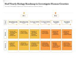 Half Yearly Biology Roadmap To Investigate Human Genetics
