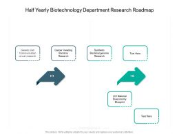 Half Yearly Biotechnology Department Research Roadmap
