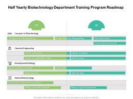 Half Yearly Biotechnology Department Training Program Roadmap