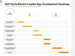 Half Yearly Bitcoin E Wallet App Development Roadmap