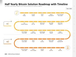 Half Yearly Bitcoin Solution Roadmap With Timeline