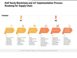 Half Yearly Blockchain And IoT Implementation Process Roadmap For Supply Chain