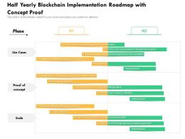 Half Yearly Blockchain Implementation Roadmap With Concept Proof