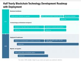 Half Yearly Blockchain Technology Development Roadmap With Deployment