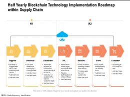 Half Yearly Blockchain Technology Implementation Roadmap Within Supply Chain