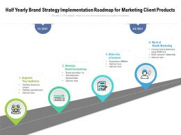 Half Yearly Brand Strategy Implementation Roadmap For Marketing Client Products