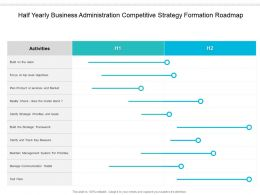 Half Yearly Business Administration Competitive Strategy Formation Roadmap