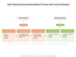 Half Yearly Business Administration Process With Current Situation