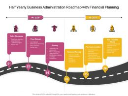 Half Yearly Business Administration Roadmap With Financial Planning