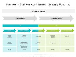 Half Yearly Business Administration Strategy Roadmap