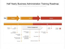 Half Yearly Business Administration Training Roadmap