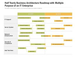 Half Yearly Business Architecture Roadmap With Multiple Purpose Of An IT Enterprise