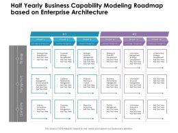 Half Yearly Business Capability Modeling Roadmap Based On Enterprise Architecture