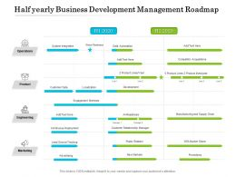 Half Yearly Business Development Management Roadmap